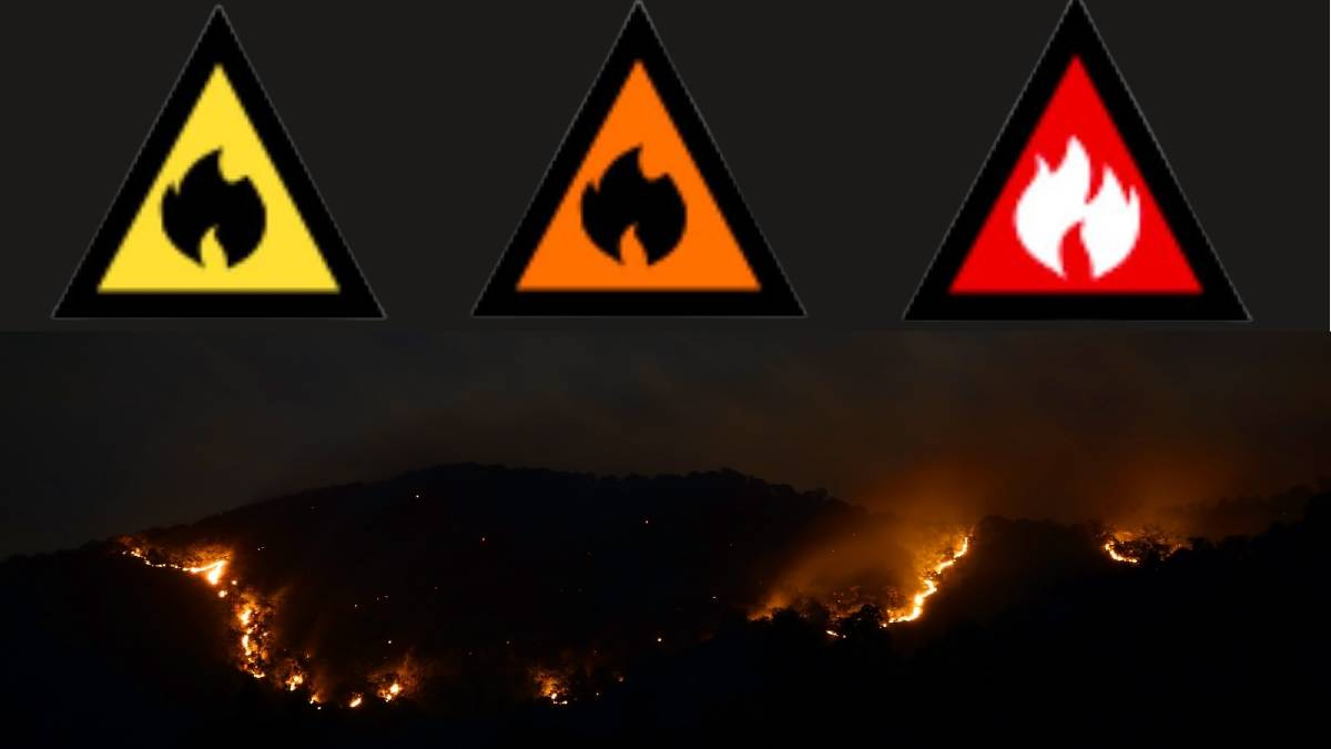 At top from left to right: New warning icons - Advice, Watch and Act, Emergency.