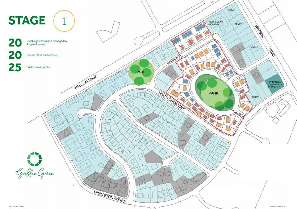 The first stage of the Griffin Green project will see 20 new affordable homes built. PHOTO: Griffith City Council